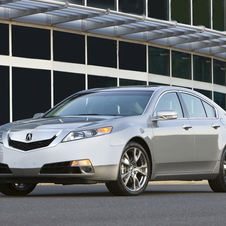 Acura TL 5-Spd AT SH-AWD