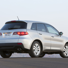 Acura Acura RDX 5-Spd AT SH-AWD