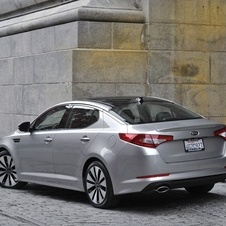 Kia Optima 2.0 CVVL petrol