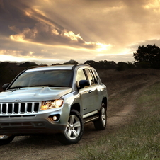 Jeep Compass 2.4 Latitude 4x2 CVT