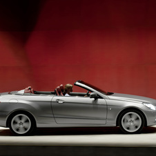 Mercedes-Benz E 250 CGI BlueEFFICIENCY Cabriolet