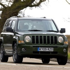 Jeep Patriot Limited 4X4