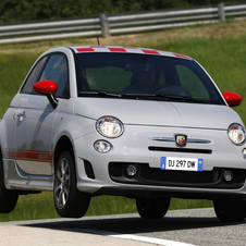 Abarth Workers Investigated for Stealing €1 Million in Parts
