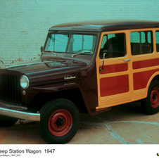 Willys-Overland Jeep Station Wagon