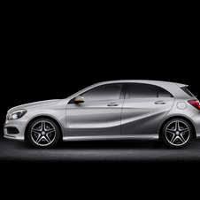 The New Mercedes A-Class In-Depth