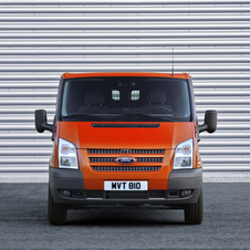 Ford Transit Custom Van 270L1 Base 2.2TDCi H1