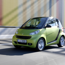 smart fortwo coupé 61hp pure mhd (FL)