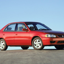 Toyota Corolla Becomes World's Best Selling Car Ever