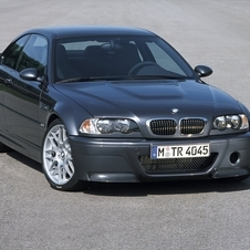 And the E46 M3 came in 2000