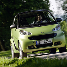 smart fortwo coupé 71hp pure mhd (FL)