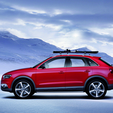 Audi Q3 Vail Concept is Basically Production Ready Q3