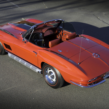 Chevrolet Corvette Sting Ray 427