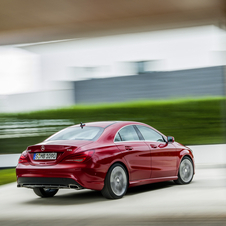 Mercedes-Benz CLA Coupé