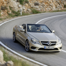 Mercedes-Benz E 220 BlueTEC Cabrio