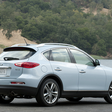 Infiniti EX 35 Journey AWD