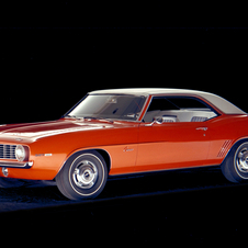 1969 Chevrolet Camaro Voted Greatest Chevy of All Time