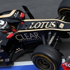 Roundup of Weekend Formula 1 Testing News