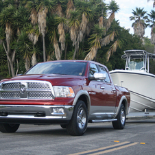 Dodge Ram 1500 Regular Cab 4X4 ST SWB