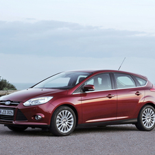 Ford Focus Hatchback 1.6 TDCi 115 Zetec S