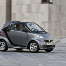 Smart Fortwo Gets Major Front Redesign for 2012