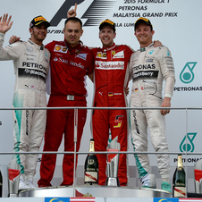 The German beat the two Mercedes in Malaysia