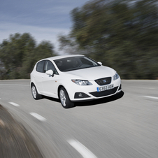 Seat Ibiza 1.6 TDI CR Copa Plus