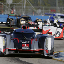 A Sebring Preview and Look at Today's Practice