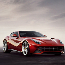 Ferrari had its highest sales ever