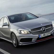 Mercedes A-Class Gets Radically Changed in New Generation