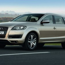 The Audi Q7 is driving growth in the US
