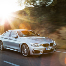 BMW 435i xDrive Gran Coupé