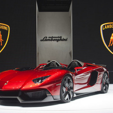 Aventador J Captured Interest for Lamborghini Worldwide