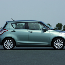 Suzuki Swift Gen.5