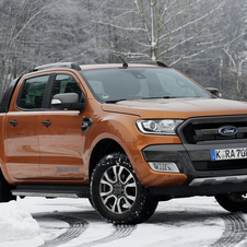 Ford Ranger Double Cab Wildtrack 4x4 3.2TDCi
