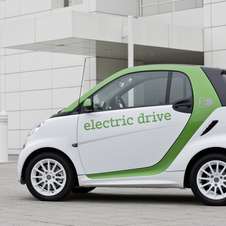 Zero-emission electric smart fortwo on the way