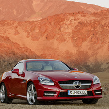 Mercedes-Benz SLK 250 BlueEFFICIENCY AT