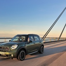 MINI (BMW) Countryman Cooper SD ALL4 Automatic