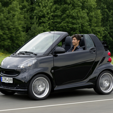 smart fortwo cabriolet BRABUS