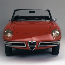 The new Alfa Romeo Spider will blend classic elements and modernity