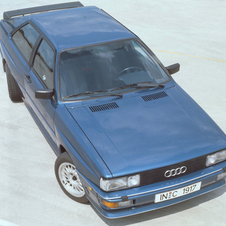 The 1984 Quattro was voted the most popular Audi of all time