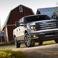 Ford F-150 6.2