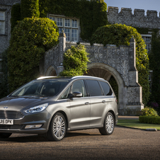 Ford Galaxy 2.0 TDCi 110 kW 4x4