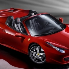 The Ferrari lineup has become larger than ever before with five model lines