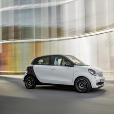 smart forfour 0.9