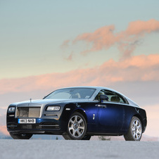 Rolls-Royce sales are down somewhat for this year but could still come back