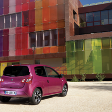 Third-Gen Twingo Brings Big Style to Small Package