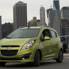 Compact cars are growing in sales in the US