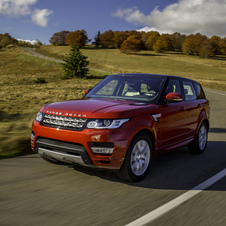 Land Rover Range Rover Sport 4.4 SDV6 Autobiography Dynamic