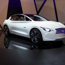 The Etherea will be the basis of a future Infiniti small car