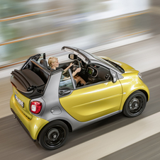In terms of design the new fortwo cabrio adopts the same FUN.ctional image displayed on the fortwo coupé and forfour